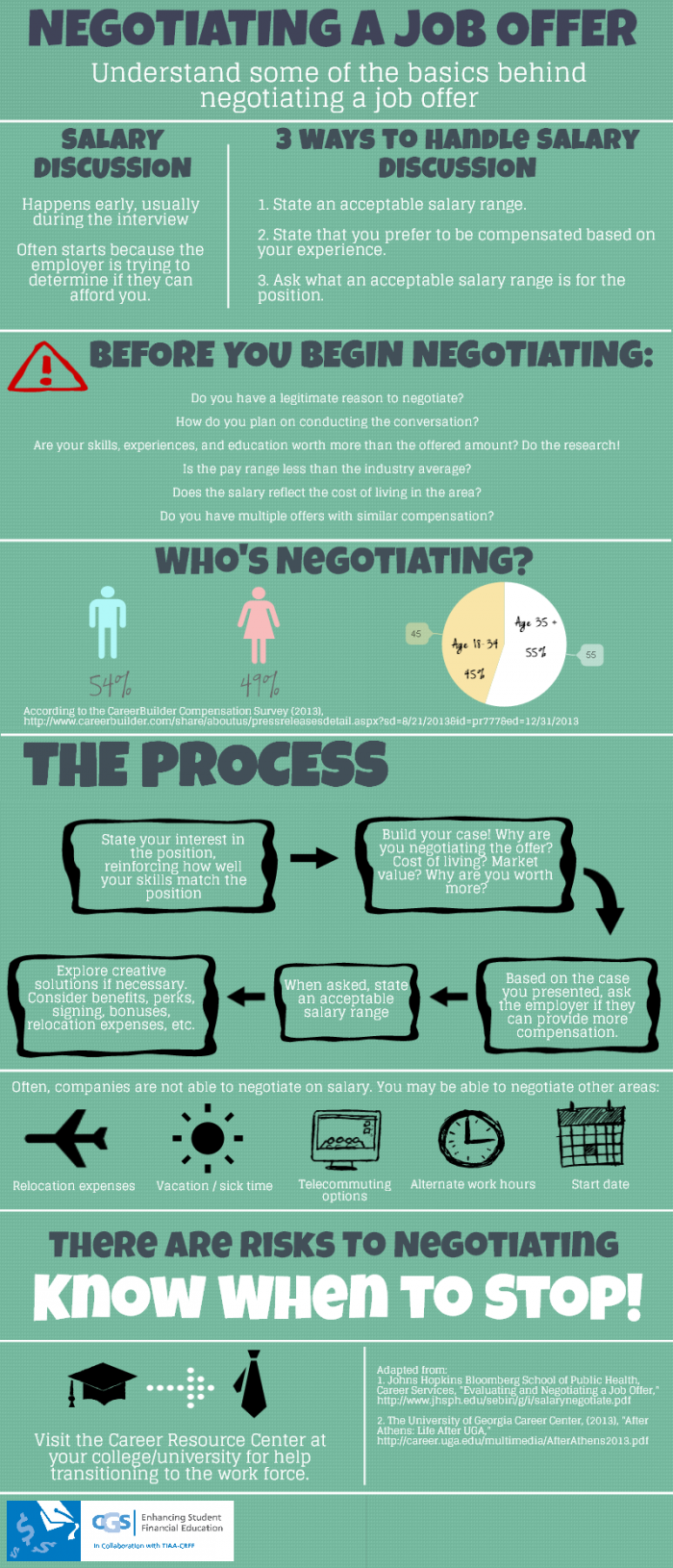 job tips negotiating a job offer council of graduate schools